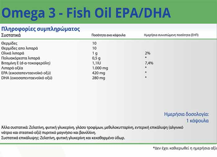 omega 3 fish oil supplement nutrition facts label image
