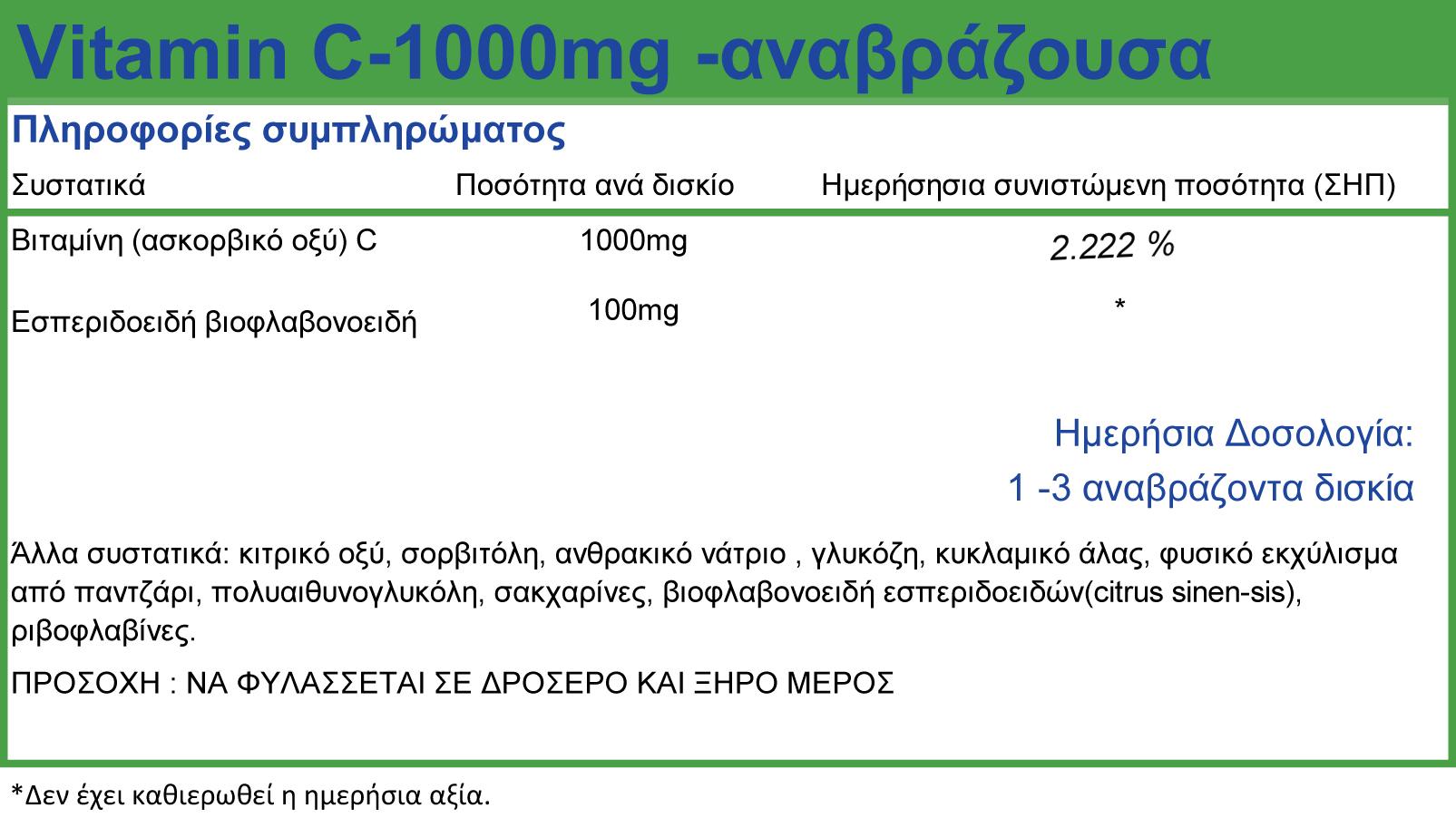 vitamin c nutrition image